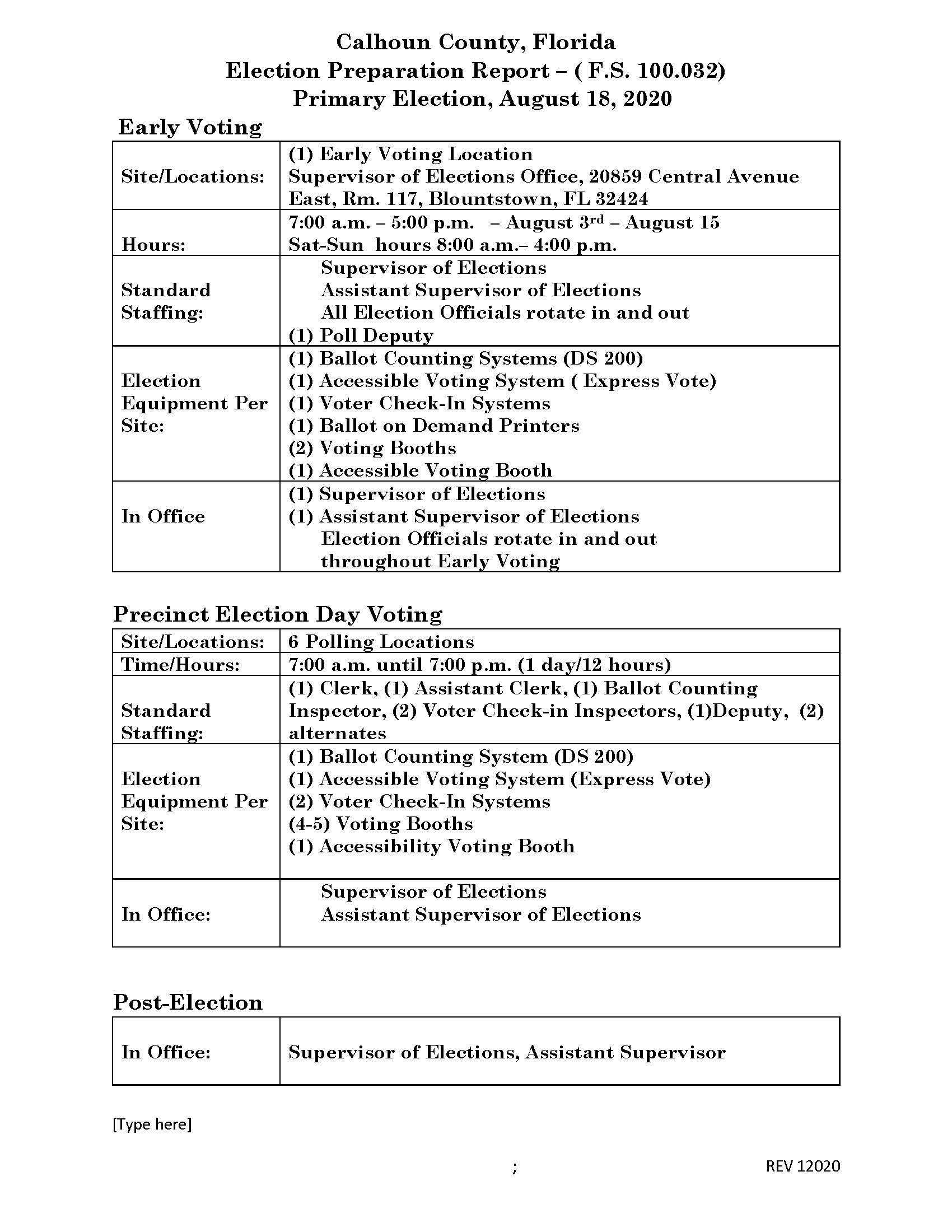 2020  Primary Election Preparation Report